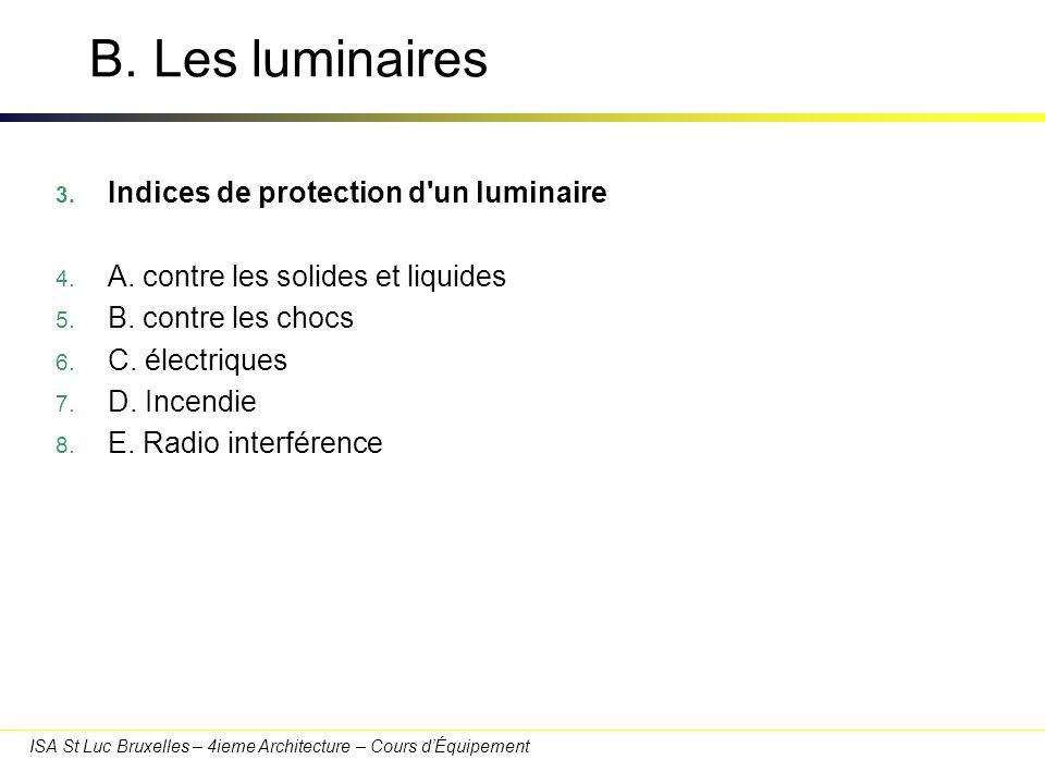B. Les luminaires Indices de protection d un luminaire