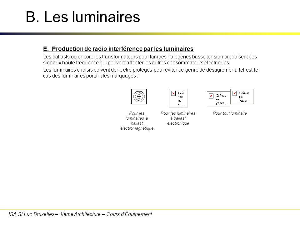 B. Les luminaires 30/03/2017. E. Production de radio interférence par les luminaires.