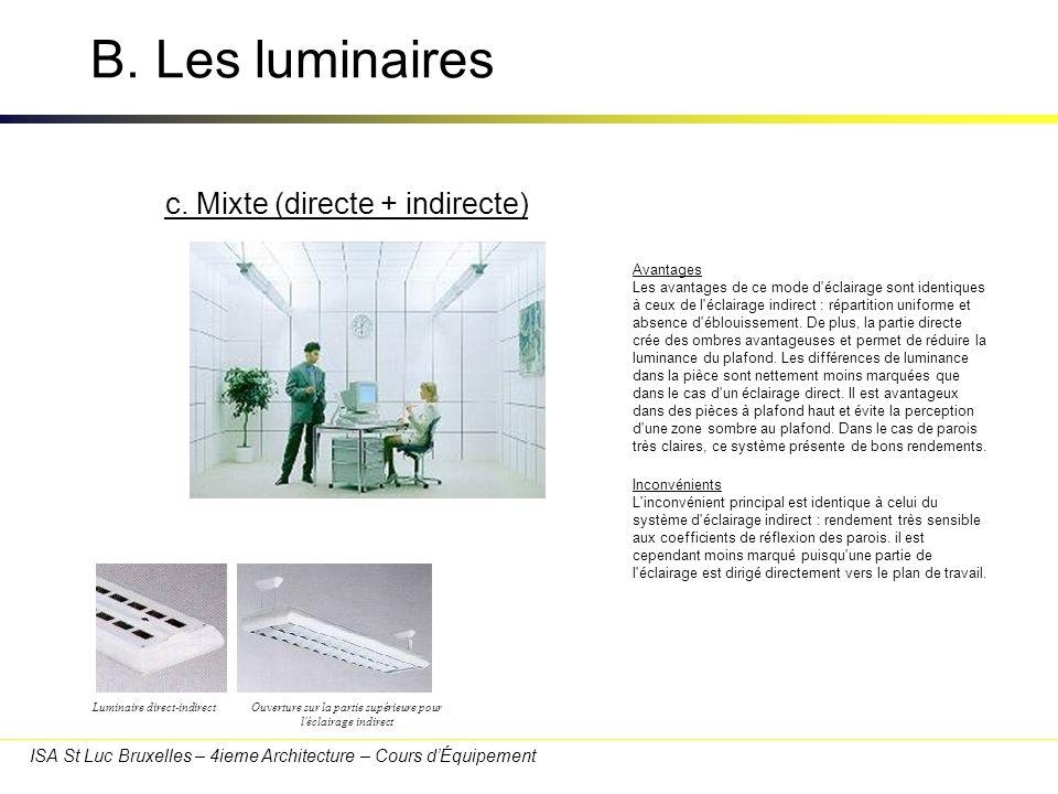 B. Les luminaires c. Mixte (directe + indirecte) 30/03/2017 Avantages