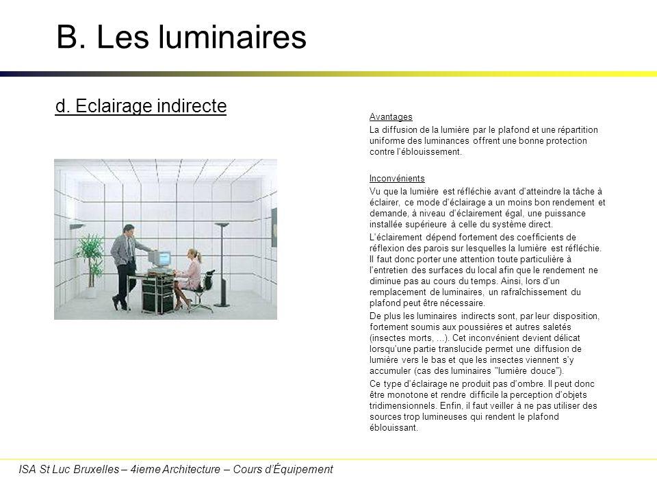 B. Les luminaires d. Eclairage indirecte 30/03/2017 Avantages