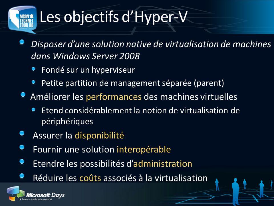 Les objectifs d'Hyper-V