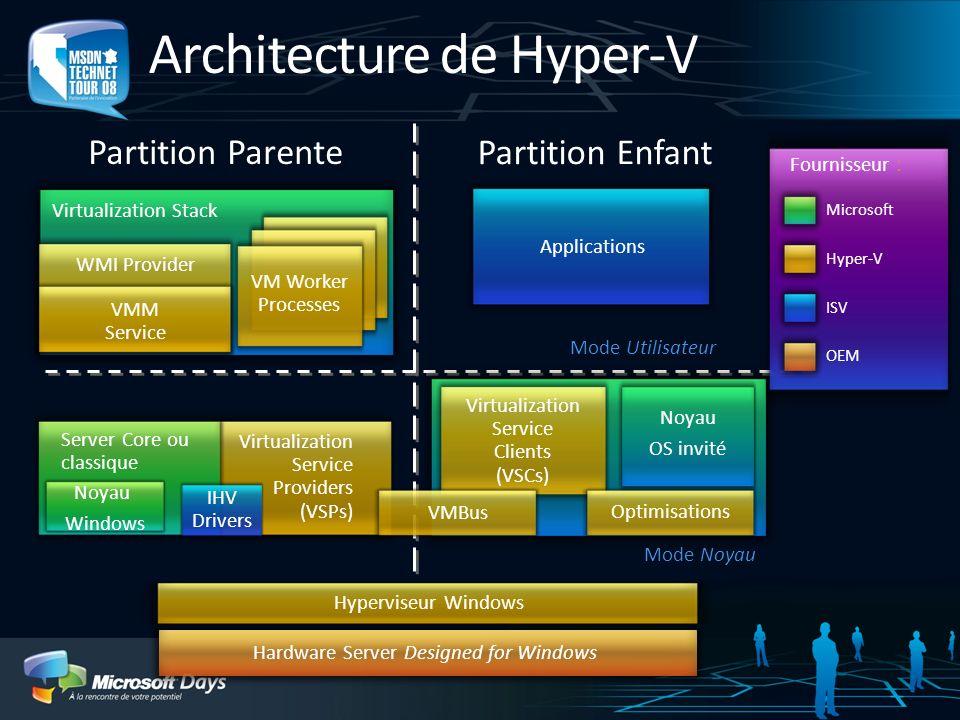 Architecture de Hyper-V