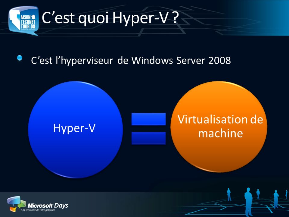 Virtualisation de machine
