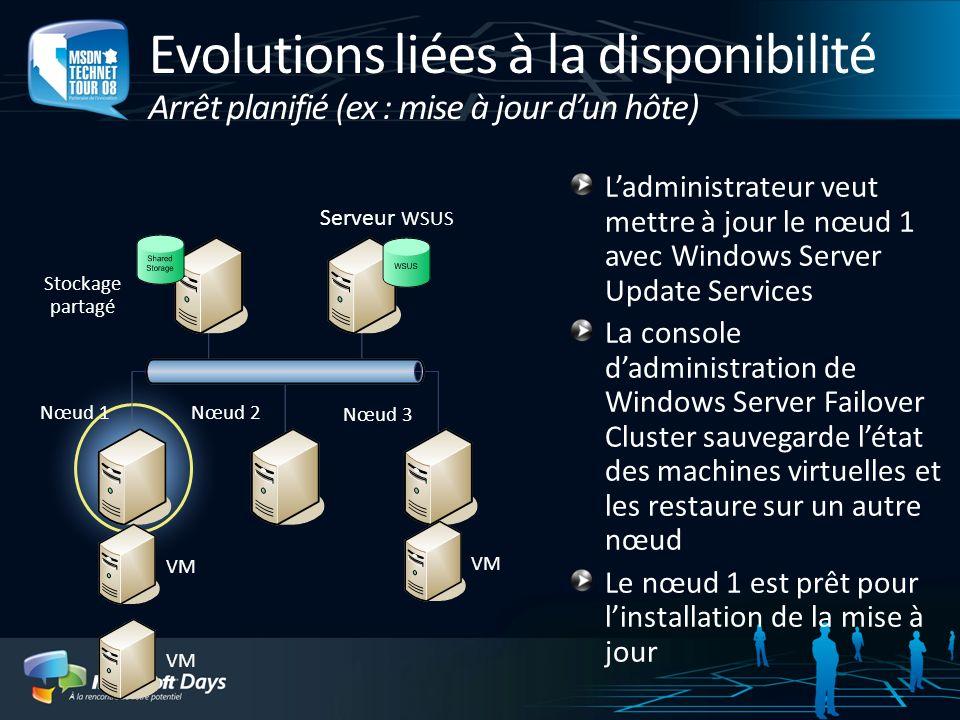 Evolutions liées à la disponibilité Arrêt planifié (ex : mise à jour d'un hôte)