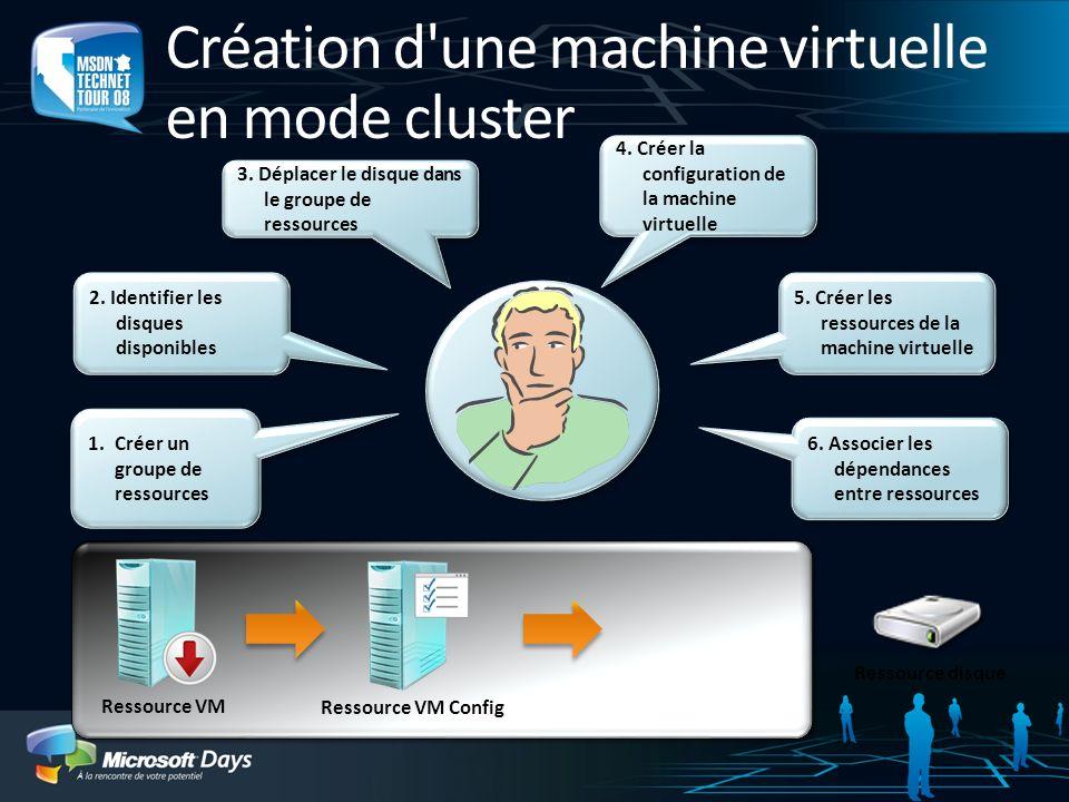 Création d une machine virtuelle en mode cluster