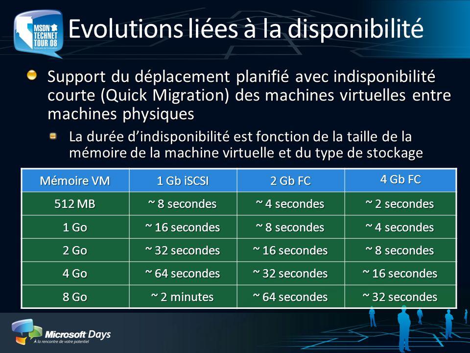 Evolutions liées à la disponibilité