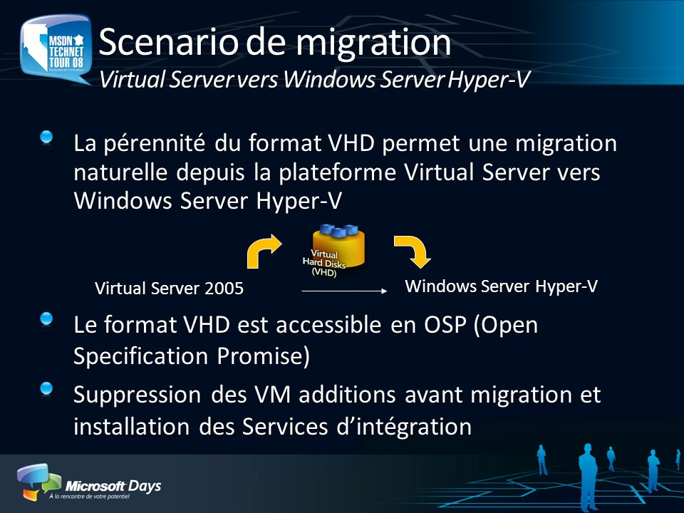 Scenario de migration Virtual Server vers Windows Server Hyper-V