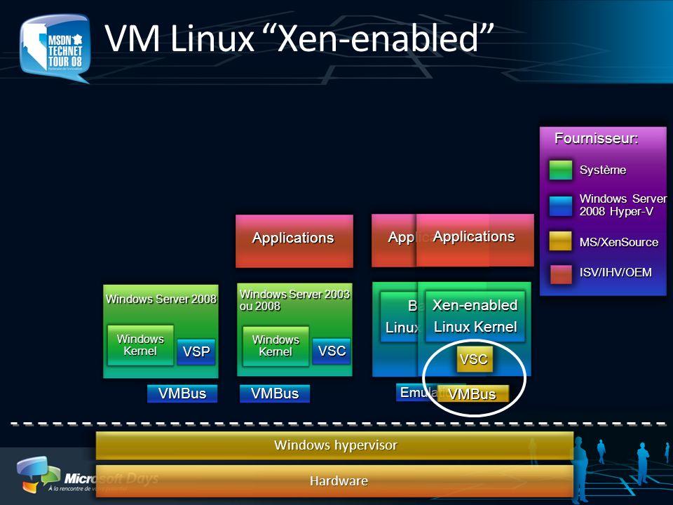 VM Linux Xen-enabled