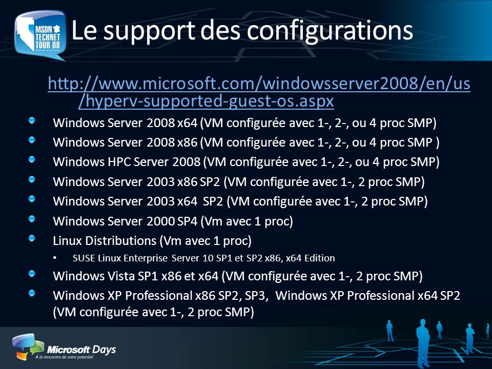 Le support des configurations