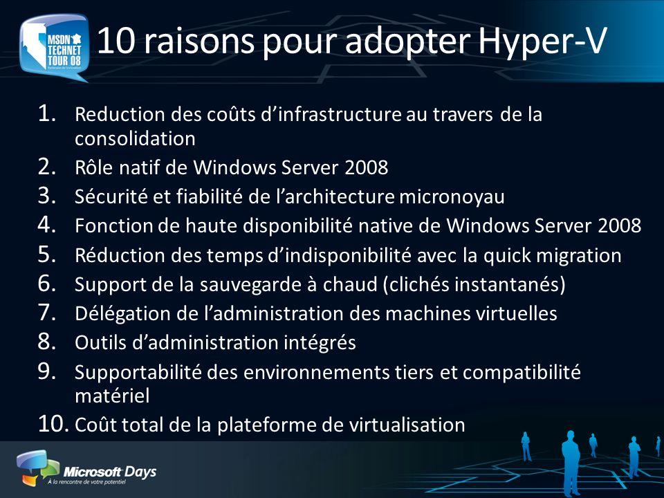 10 raisons pour adopter Hyper-V