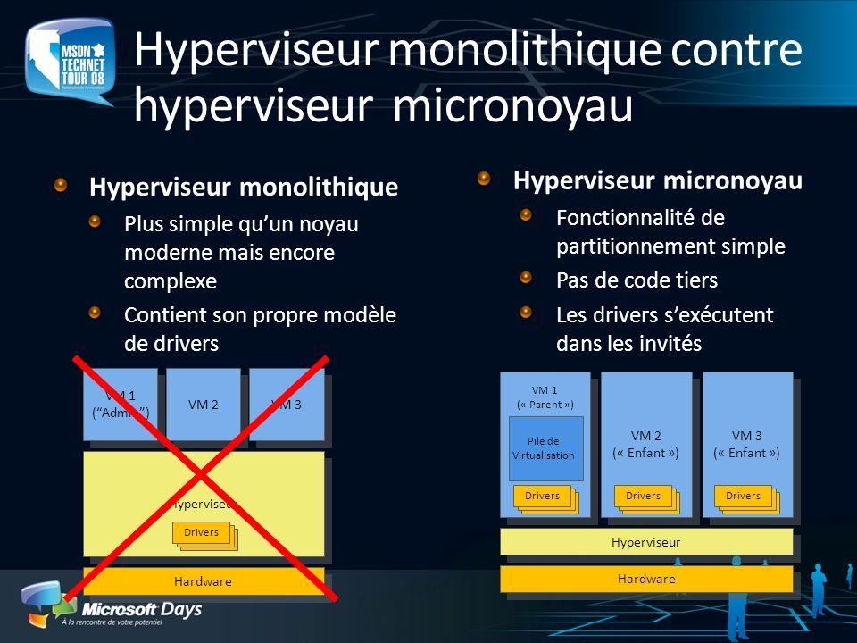 Hyperviseur monolithique contre hyperviseur micronoyau