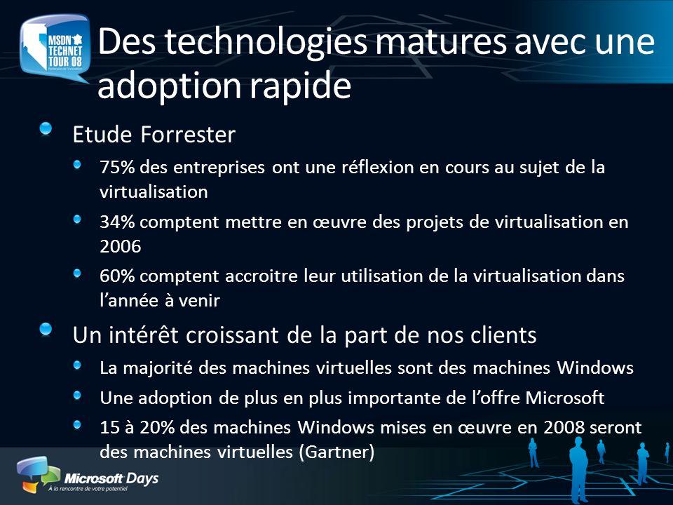 Des technologies matures avec une adoption rapide
