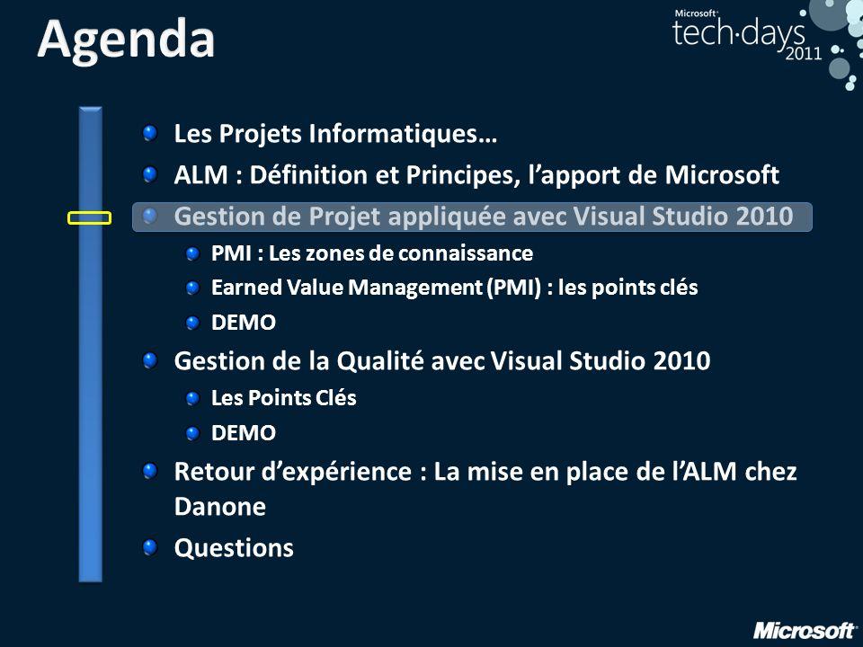 Agenda Les Projets Informatiques…