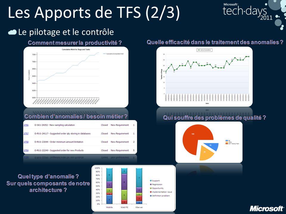Les Apports de TFS (2/3) Le pilotage et le contrôle