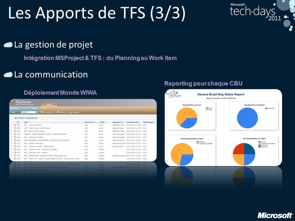 Les Apports de TFS (3/3) La gestion de projet La communication