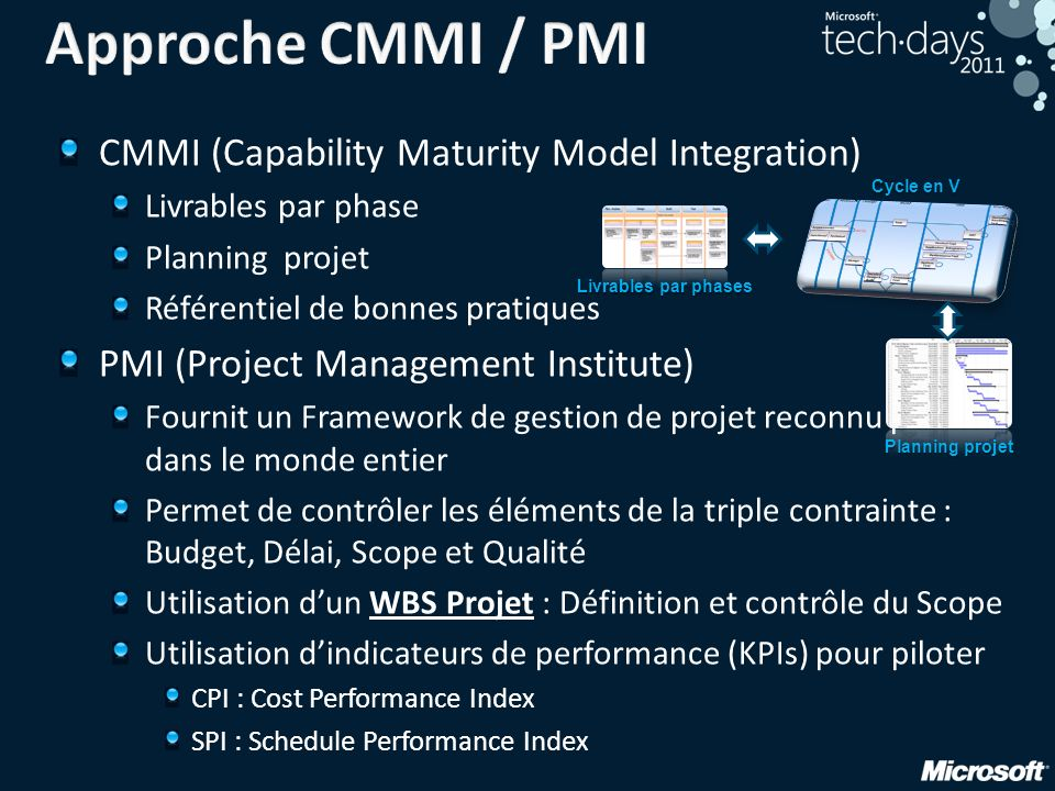 Approche CMMI / PMI CMMI (Capability Maturity Model Integration)