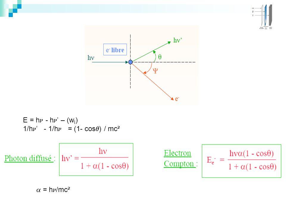 E = h - h' – (wl) 1/h' - 1/h = (1- cos) / mc²  = h/mc²