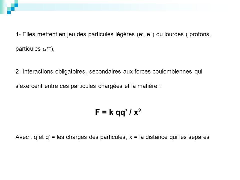 1- Elles mettent en jeu des particules légères (e-, e+) ou lourdes ( protons, particules ++),