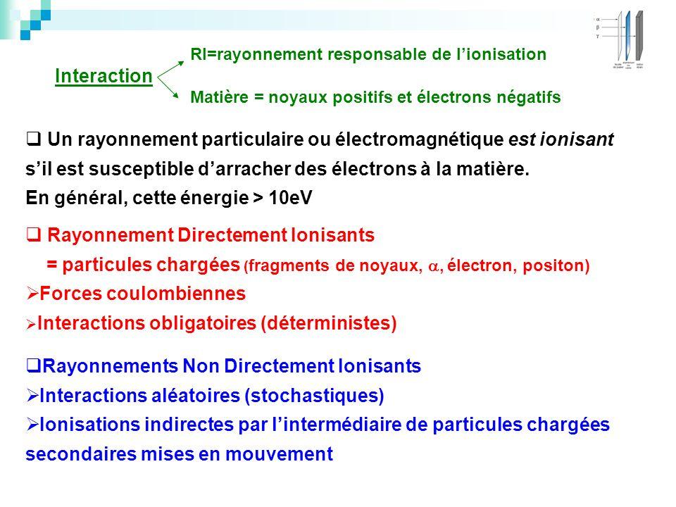 Un rayonnement particulaire ou électromagnétique est ionisant