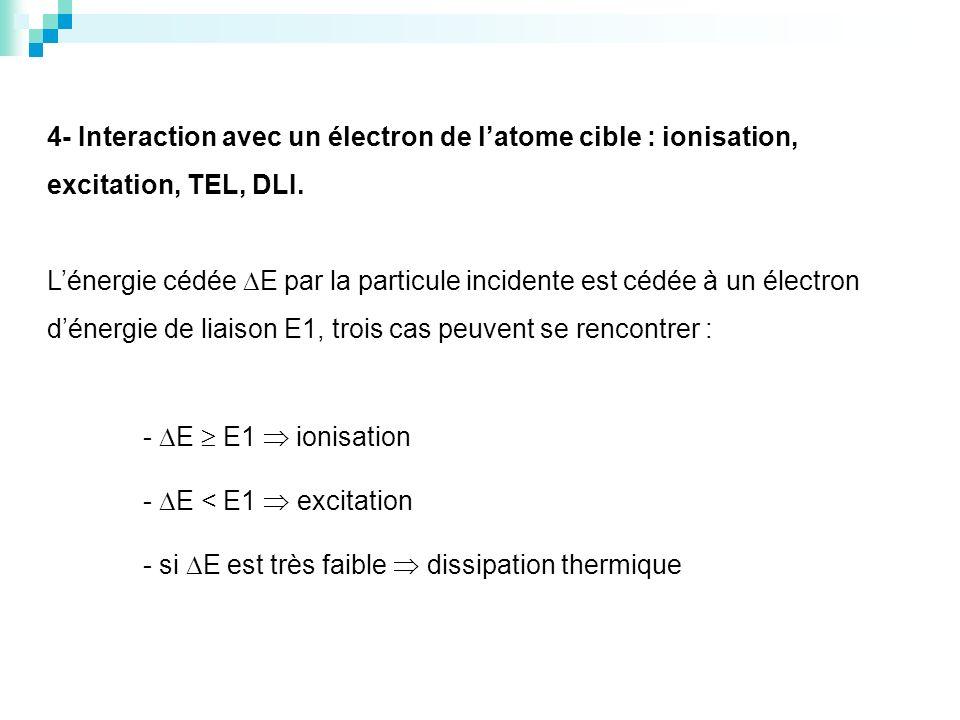 4- Interaction avec un électron de l'atome cible : ionisation, excitation, TEL, DLI.