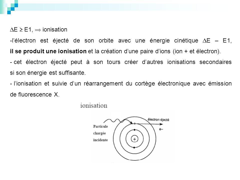 E  E1,  ionisation