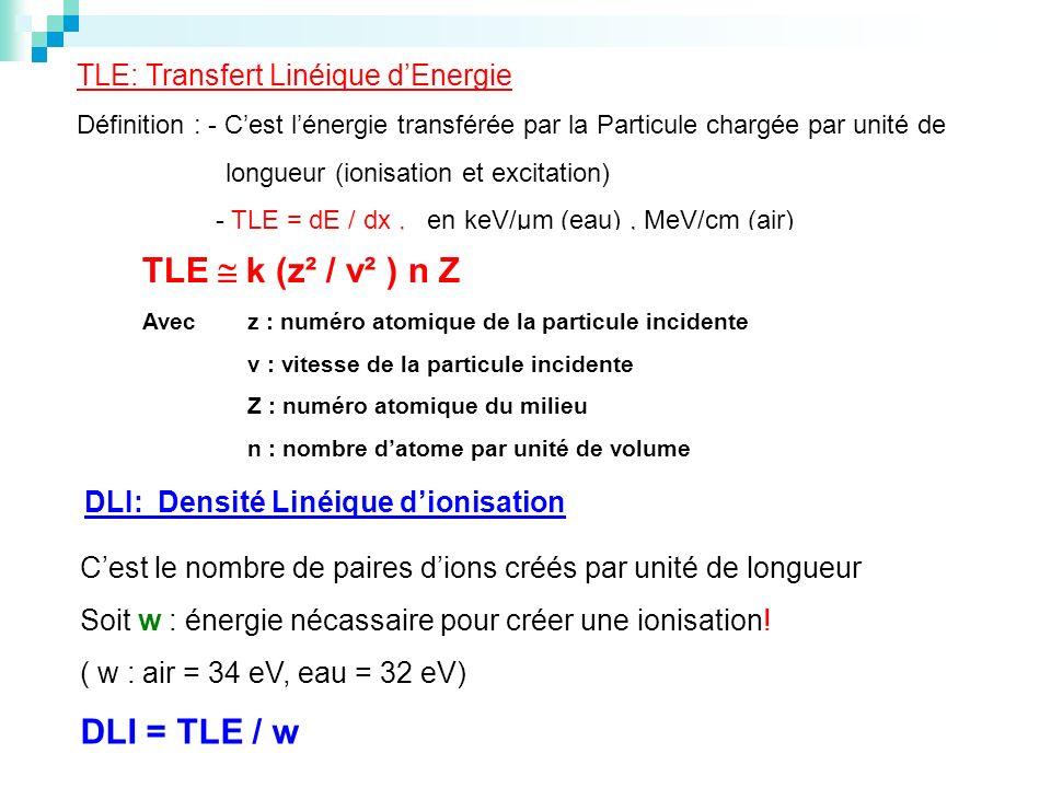TLE  k (z² / v² ) n Z DLI = TLE / w TLE: Transfert Linéique d'Energie