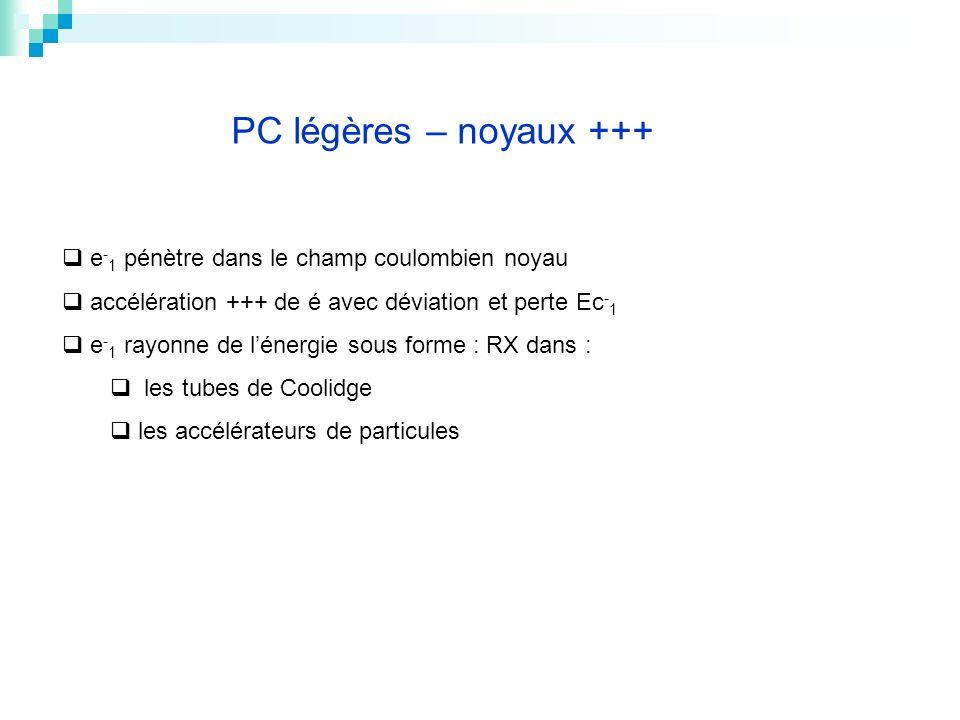 PC légères – noyaux +++ e-1 pénètre dans le champ coulombien noyau