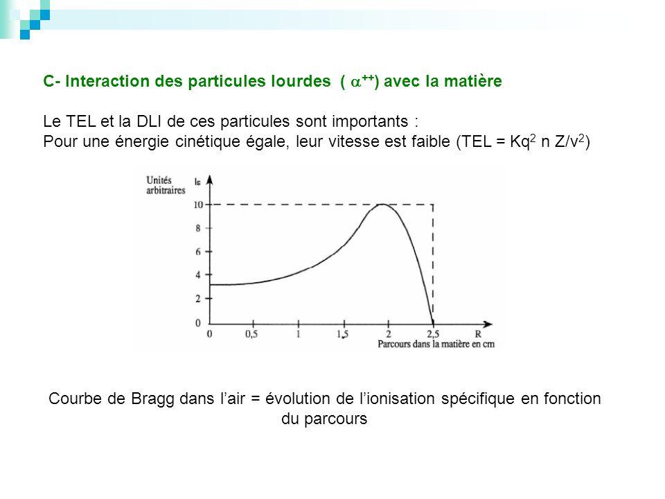 C- Interaction des particules lourdes ( ++) avec la matière