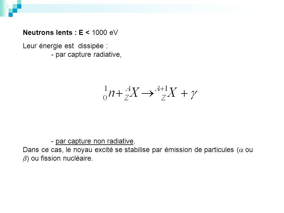 Neutrons lents : E < 1000 eV