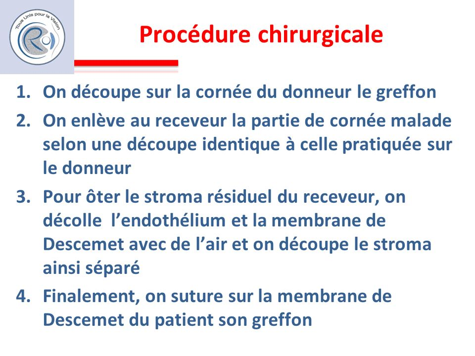 Procédure chirurgicale