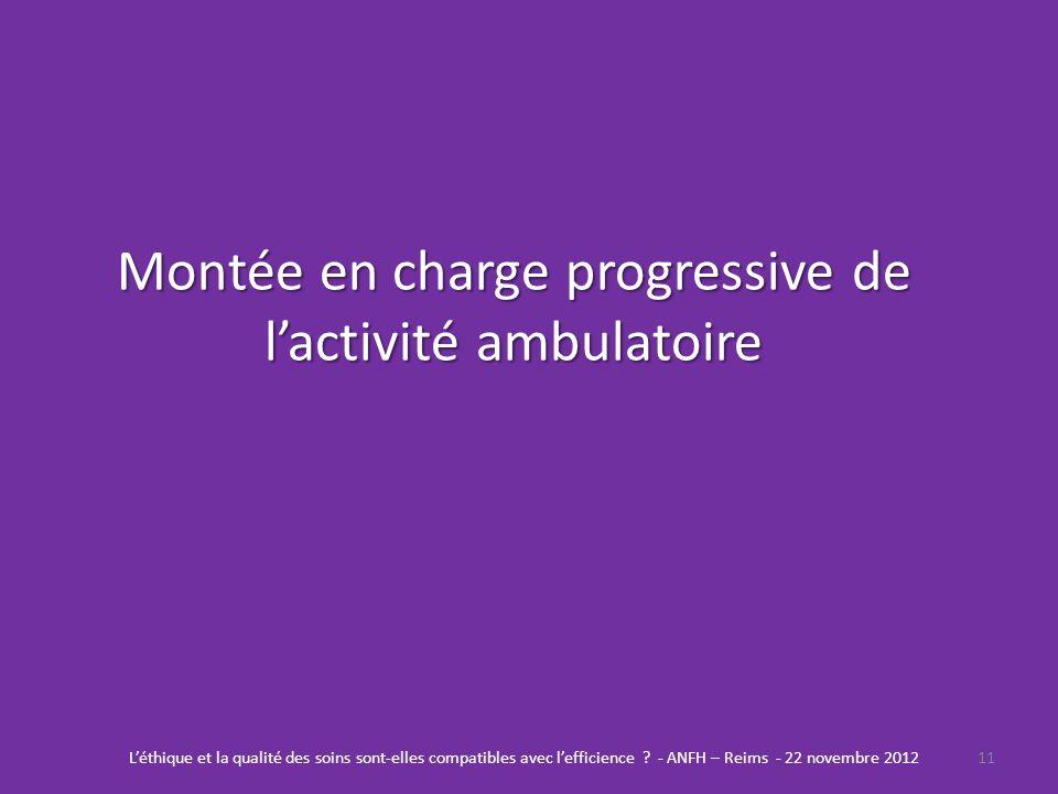Montée en charge progressive de l'activité ambulatoire