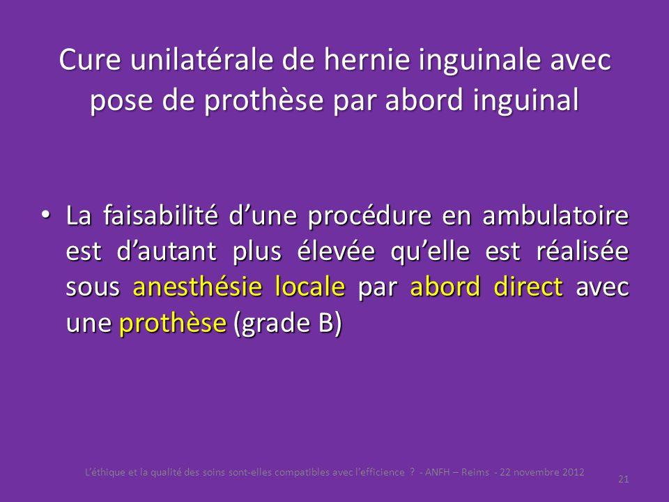 Cure unilatérale de hernie inguinale avec pose de prothèse par abord inguinal
