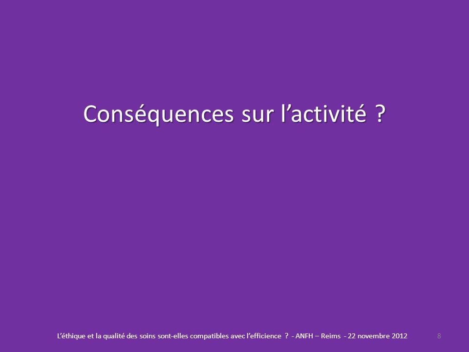 Conséquences sur l'activité