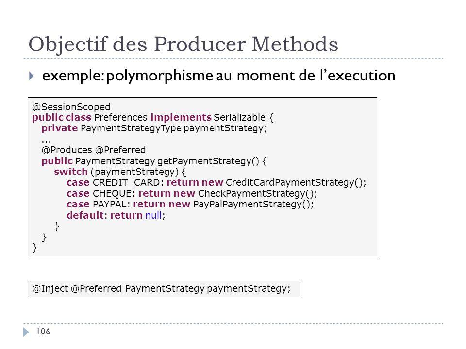 Objectif des Producer Methods
