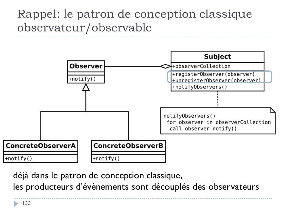 Rappel: le patron de conception classique observateur/observable
