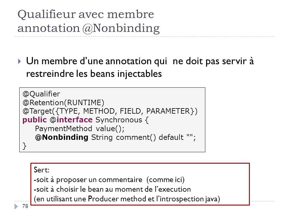 Qualifieur avec membre annotation @Nonbinding