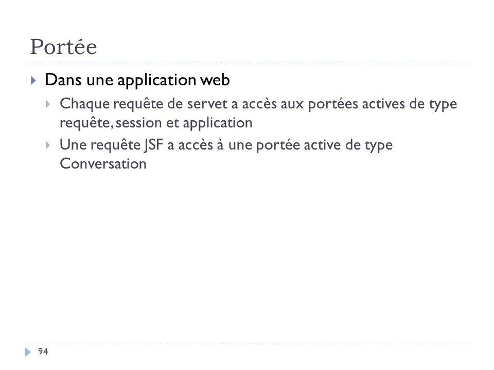 Portée Dans une application web
