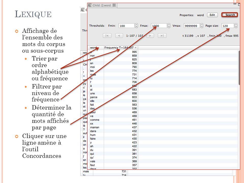 Lexique Affichage de l'ensemble des mots du corpus ou sous-corpus