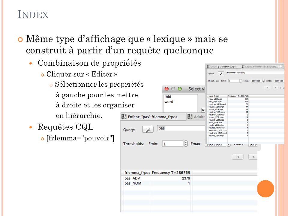 Index Même type d'affichage que « lexique » mais se construit à partir d'un requête quelconque. Combinaison de propriétés.