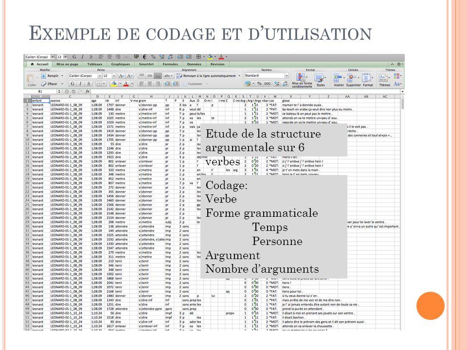 Exemple de codage et d'utilisation