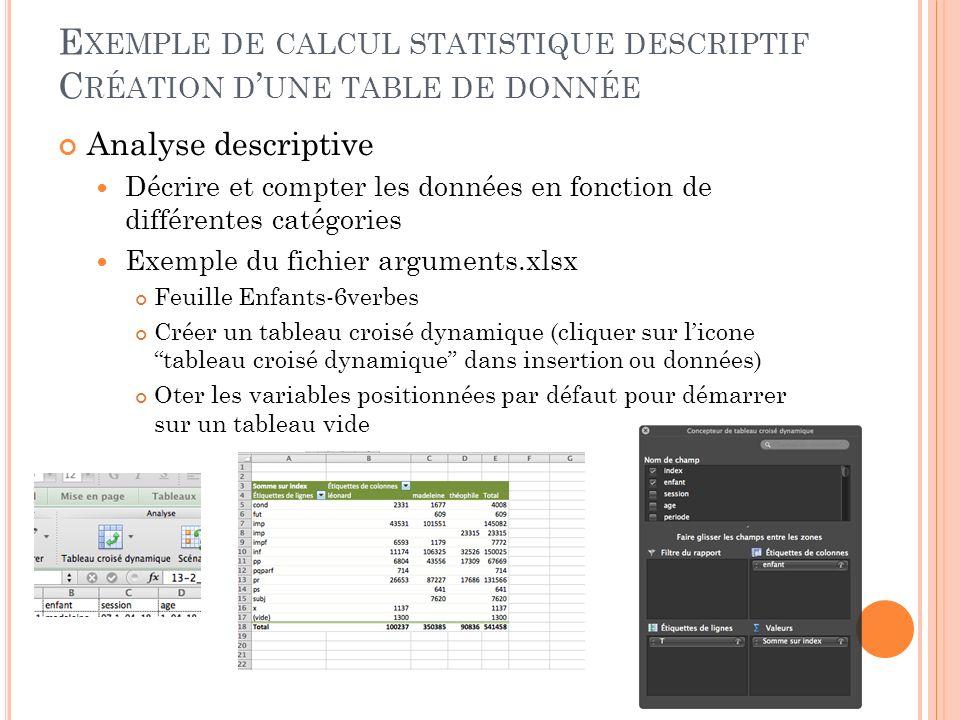 Exemple de calcul statistique descriptif Création d'une table de donnée