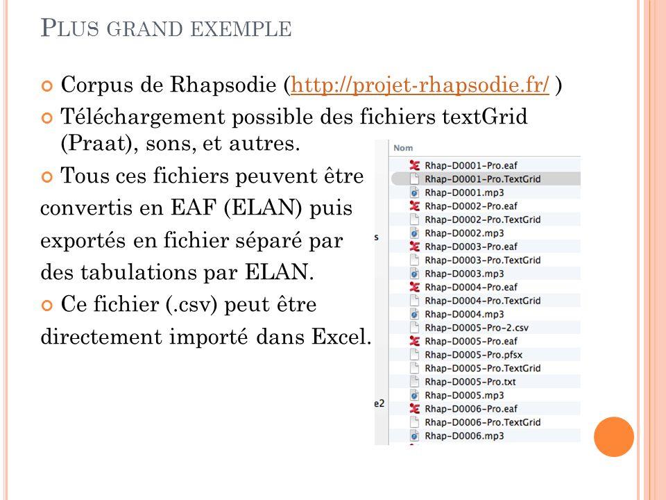 Plus grand exemple Corpus de Rhapsodie (http://projet-rhapsodie.fr/ )