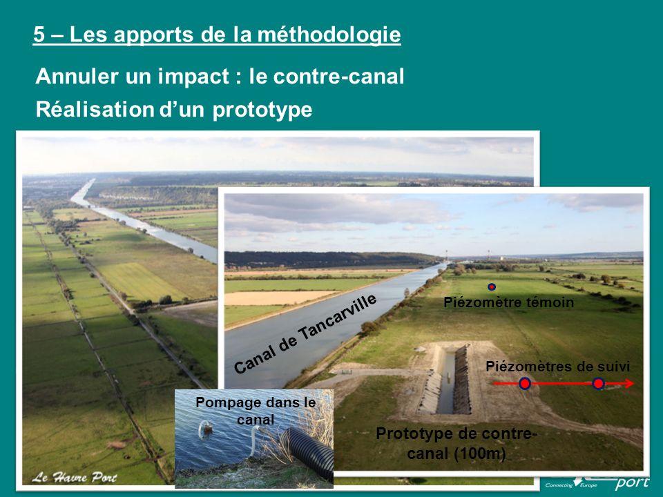 Prototype de contre-canal (100m)