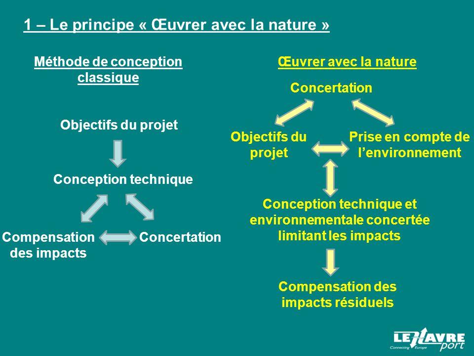 1 – Le principe « Œuvrer avec la nature »