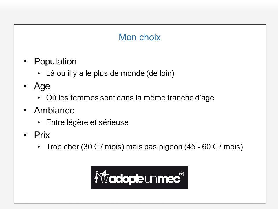 Mon choix Population Age Ambiance Prix
