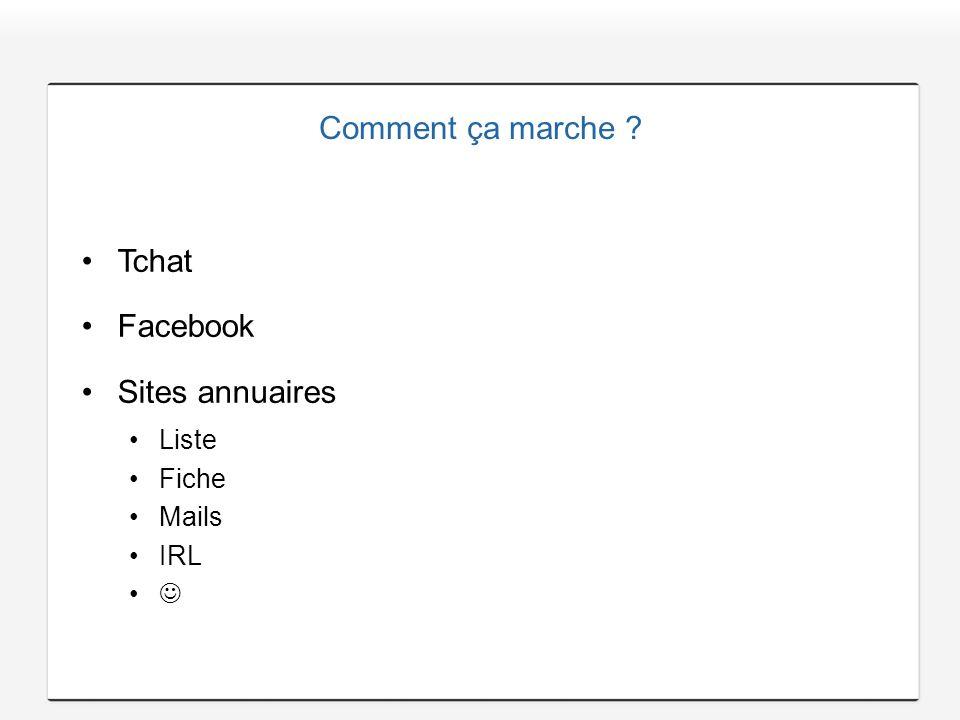 Comment ça marche Tchat Facebook Sites annuaires Liste Fiche Mails