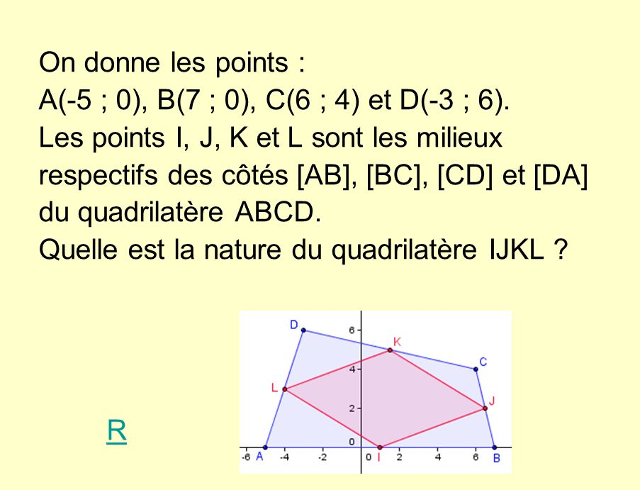 A(-5 ; 0), B(7 ; 0), C(6 ; 4) et D(-3 ; 6).