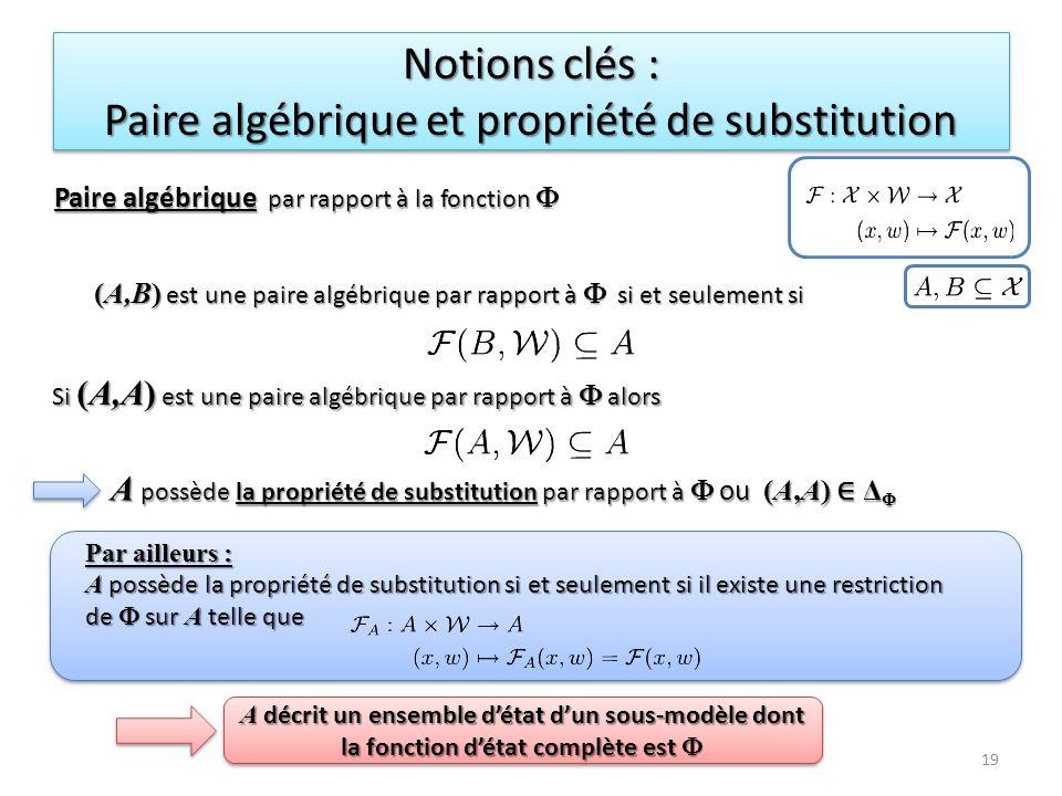 Notions clés : Paire algébrique et propriété de substitution
