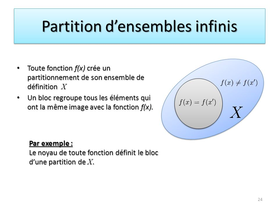 Partition d'ensembles infinis