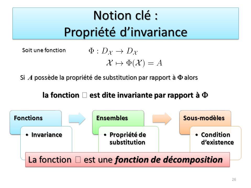 Notion clé : Propriété d'invariance